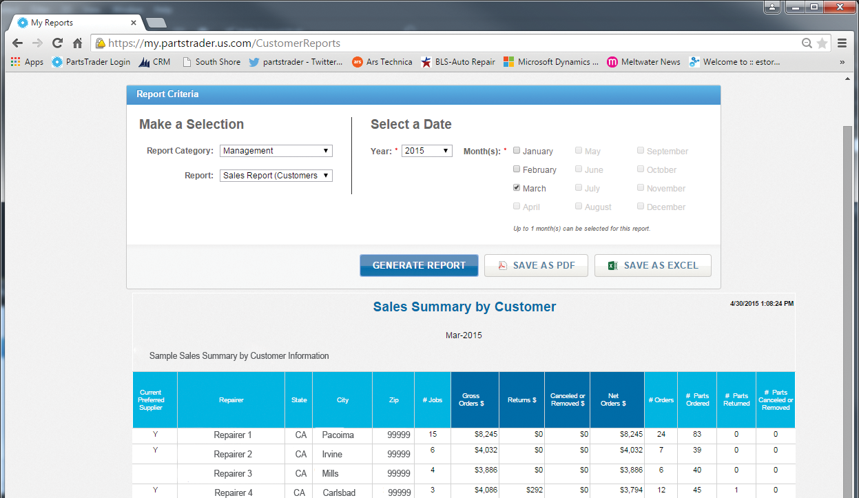 Sales Summary by Customer Report